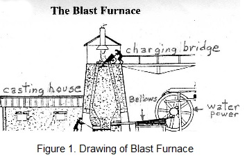 blastdrawing